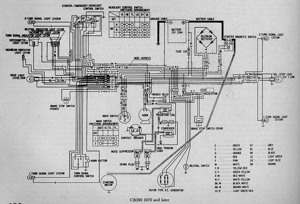 1980 kz1000 wiring diagram color index of images misc  index of images misc